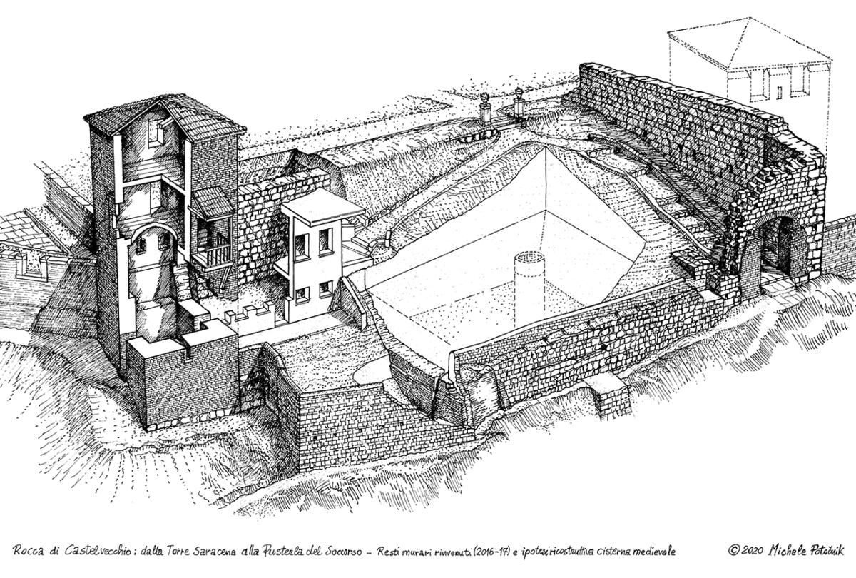 Disegno di Michele Potocnik - Rocca di Castelvecchio